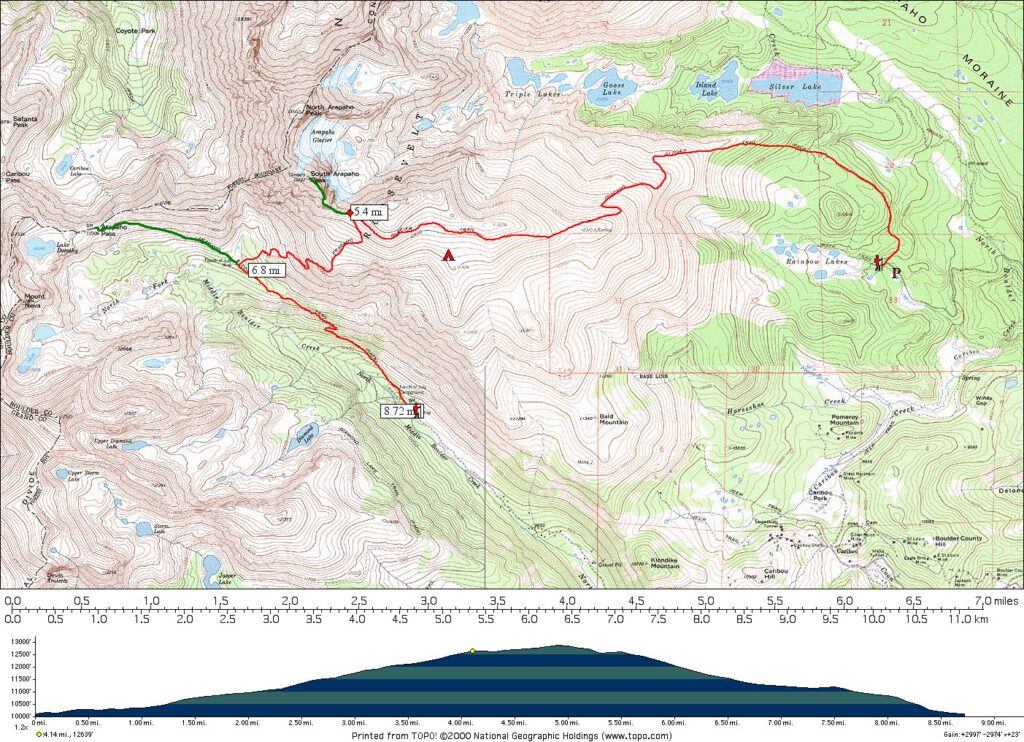 traillog of backpack from Rainbow Lakes TH to 4th of July TH